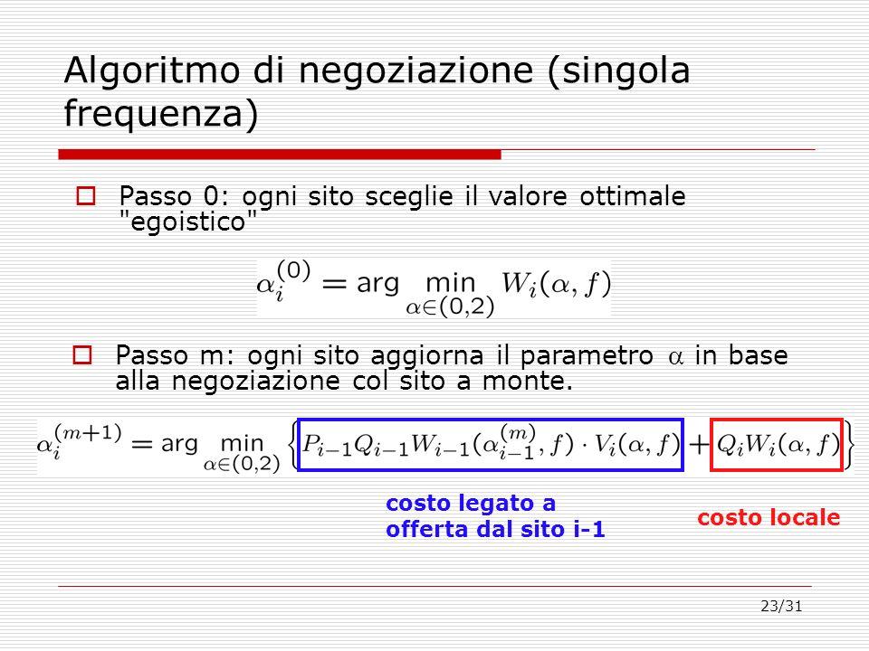 23/31 Algoritmo di negoziazione (singola frequenza) Passo 0: ogni sito sceglie il valore ottimale