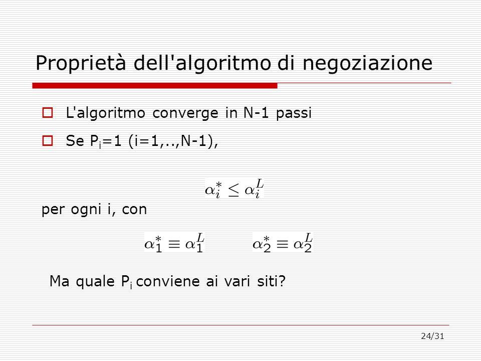 24/31 Proprietà dell'algoritmo di negoziazione L'algoritmo converge in N-1 passi Se P i =1 (i=1,..,N-1), per ogni i, con Ma quale P i conviene ai vari