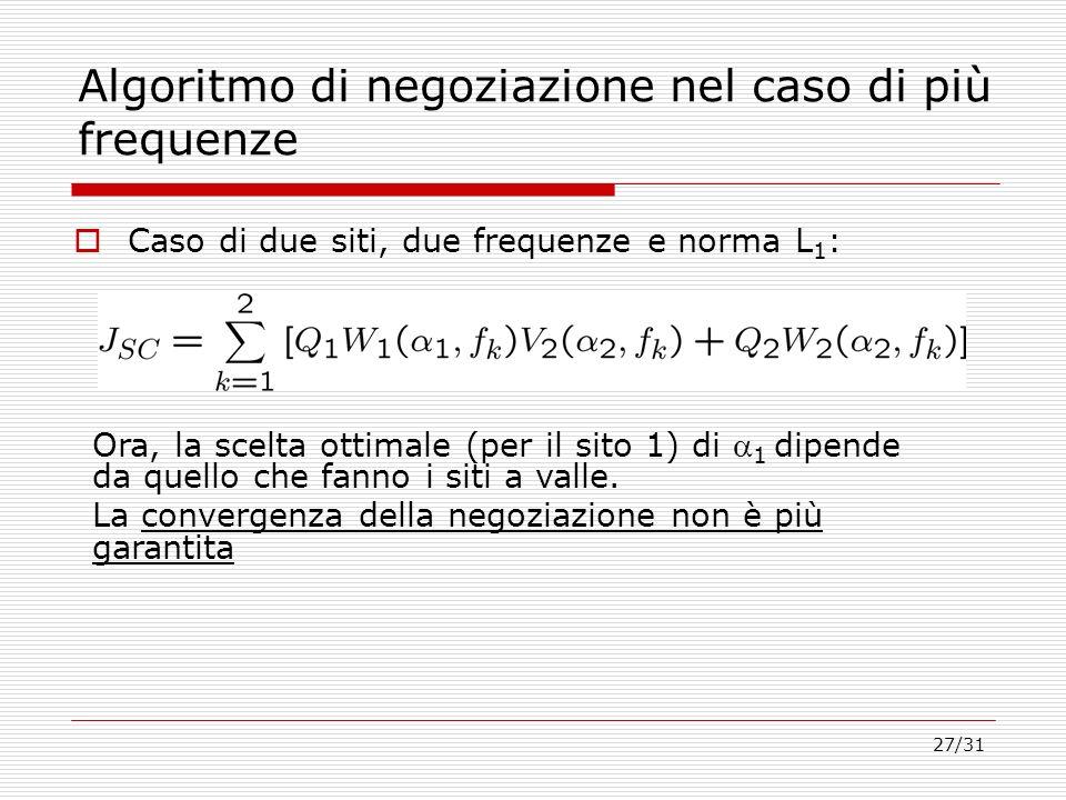 27/31 Algoritmo di negoziazione nel caso di più frequenze Caso di due siti, due frequenze e norma L 1 : Ora, la scelta ottimale (per il sito 1) di 1 d