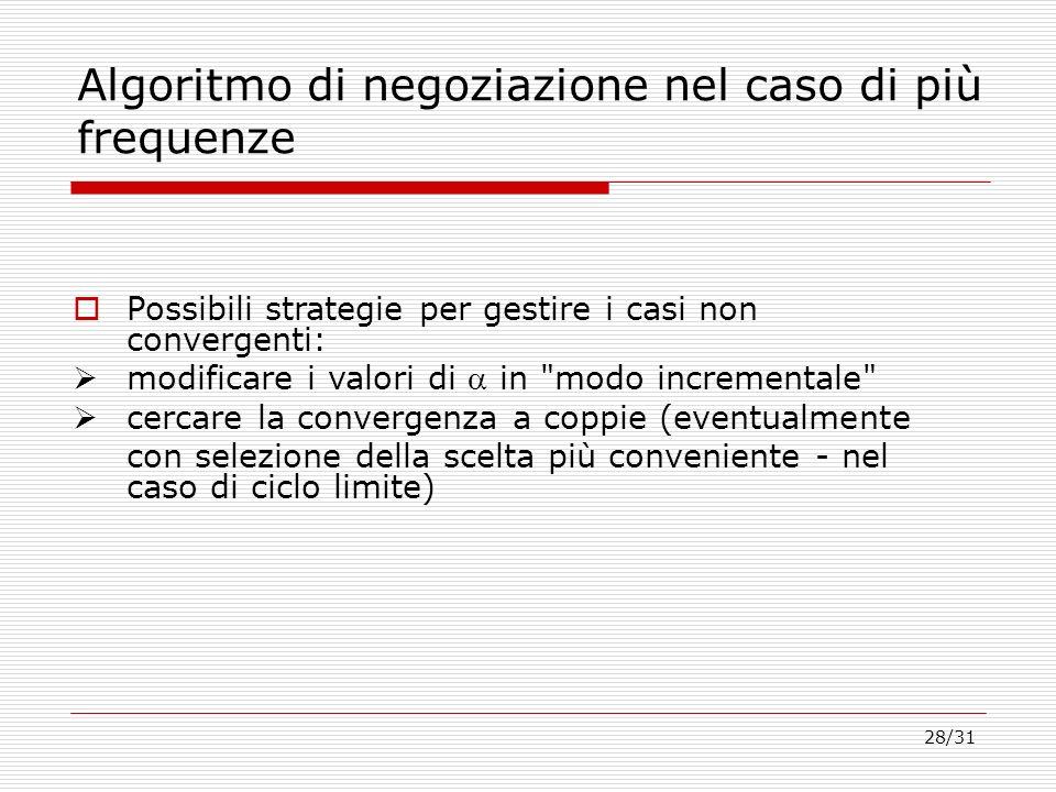 28/31 Algoritmo di negoziazione nel caso di più frequenze Possibili strategie per gestire i casi non convergenti: modificare i valori di in