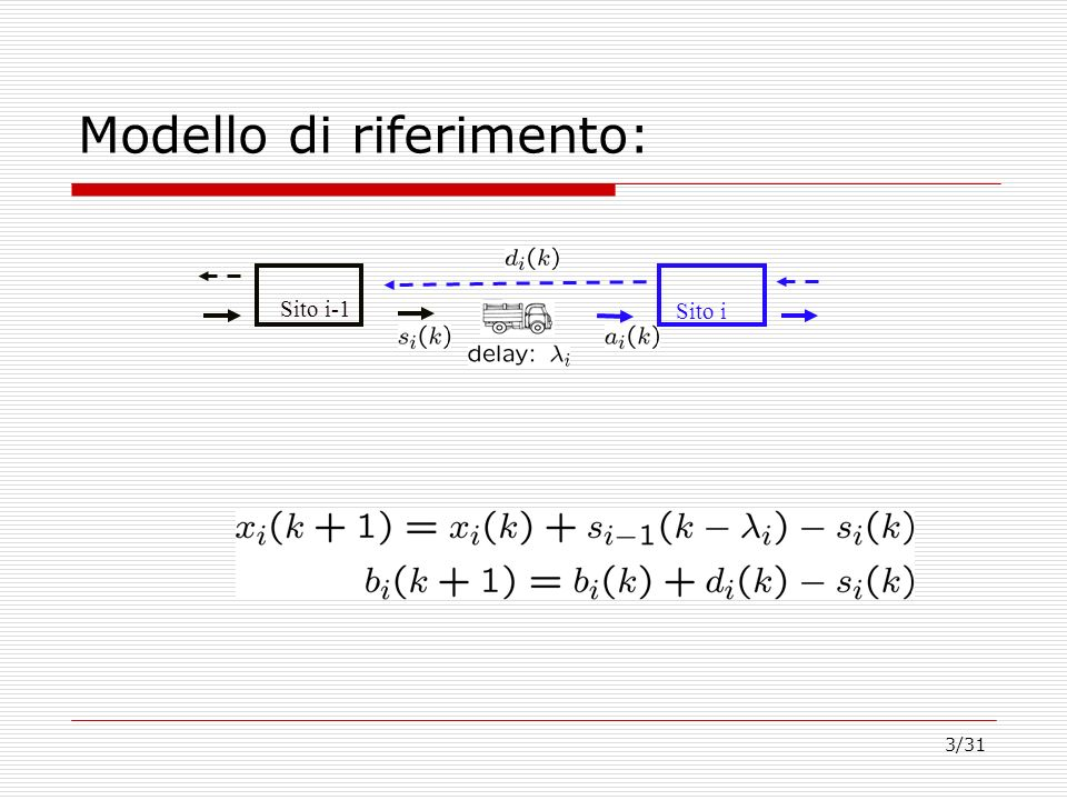 3/31 Modello di riferimento: Sito i-1 Sito i