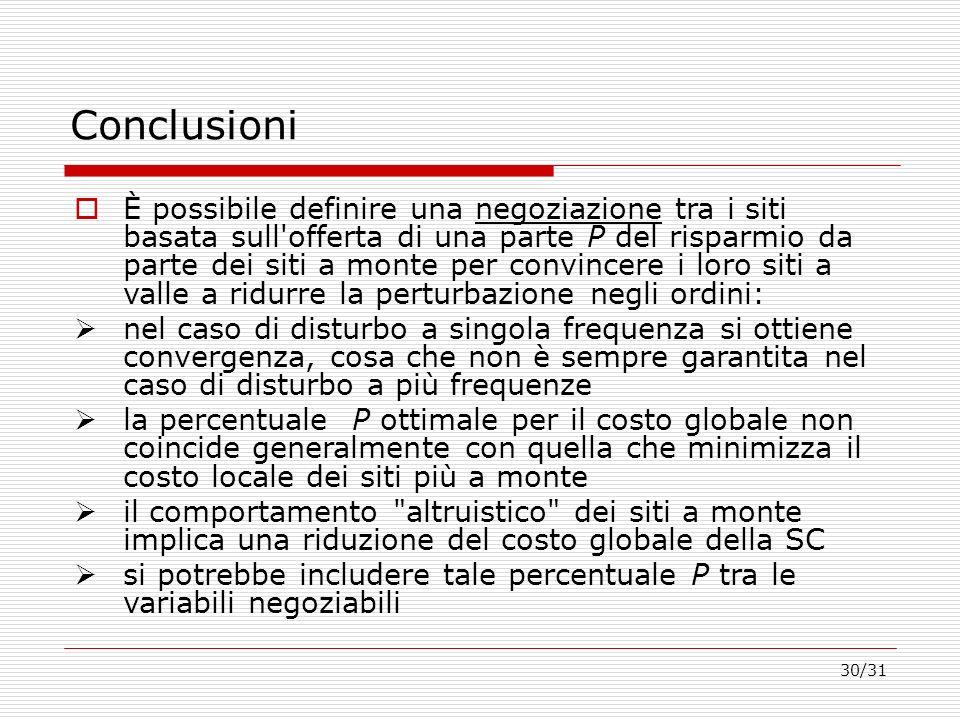 30/31 Conclusioni È possibile definire una negoziazione tra i siti basata sull'offerta di una parte P del risparmio da parte dei siti a monte per conv