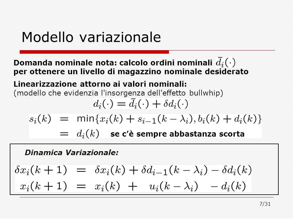 7/31 Modello variazionale Domanda nominale nota: calcolo ordini nominali per ottenere un livello di magazzino nominale desiderato Linearizzazione atto