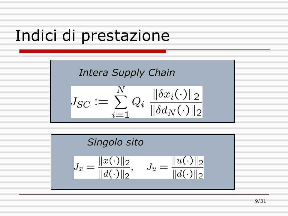 9/31 Indici di prestazione Intera Supply Chain Singolo sito