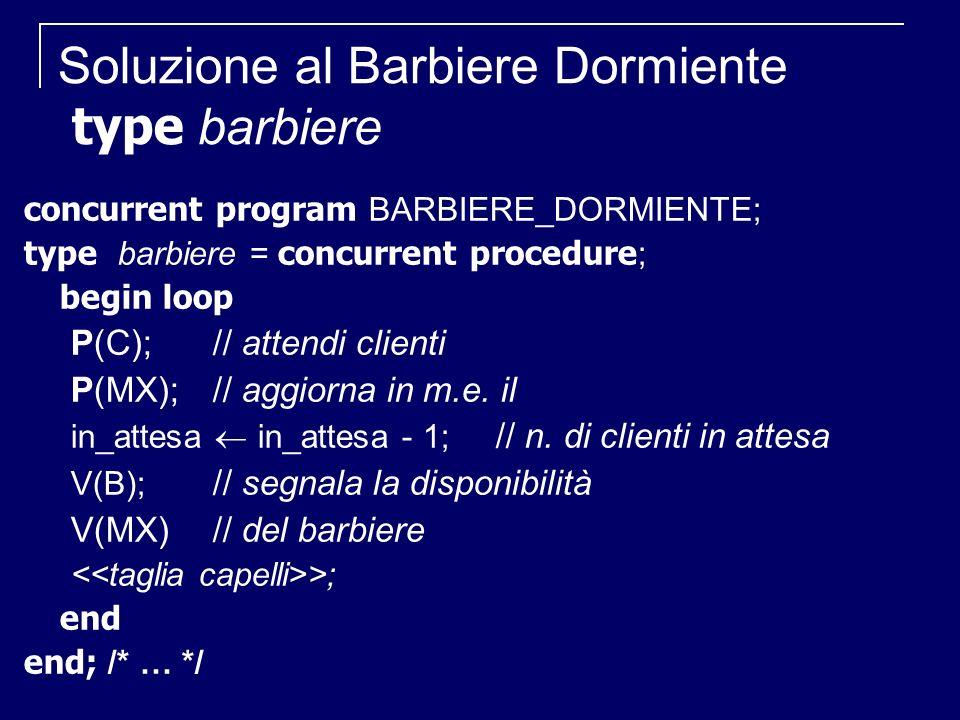 Soluzione al Barbiere Dormiente type barbiere concurrent program BARBIERE_DORMIENTE; type barbiere = concurrent procedure ; begin loop P(C); // attend