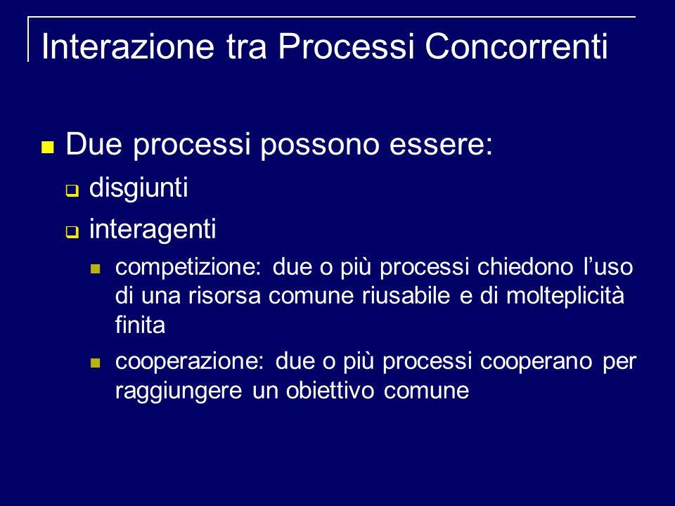 Interazione tra Processi Concorrenti Due processi possono essere: disgiunti interagenti competizione: due o più processi chiedono luso di una risorsa comune riusabile e di molteplicità finita cooperazione: due o più processi cooperano per raggiungere un obiettivo comune