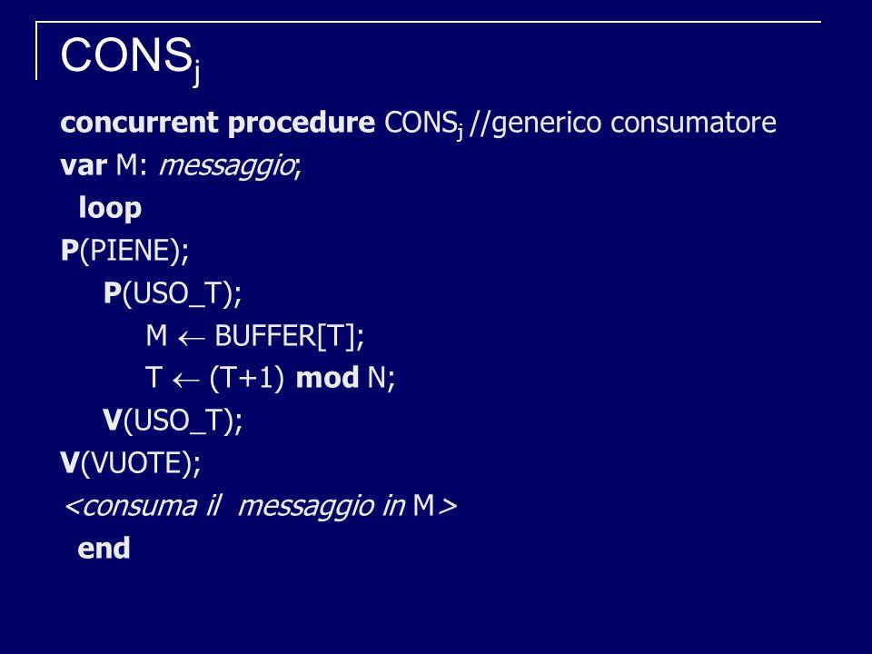 CONS j concurrent procedure CONS j //generico consumatore var M: messaggio; loop P(PIENE); P(USO_T); M BUFFER[T]; T (T+1) mod N; V(USO_T); V(VUOTE); e