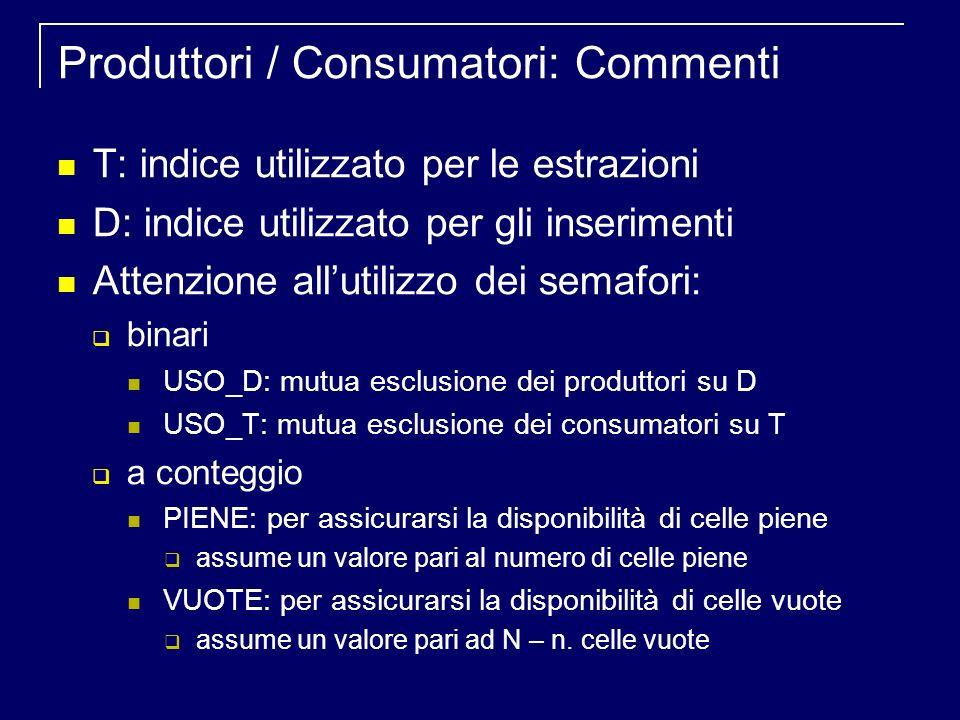 Produttori / Consumatori: Commenti T: indice utilizzato per le estrazioni D: indice utilizzato per gli inserimenti Attenzione allutilizzo dei semafori: binari USO_D: mutua esclusione dei produttori su D USO_T: mutua esclusione dei consumatori su T a conteggio PIENE: per assicurarsi la disponibilità di celle piene assume un valore pari al numero di celle piene VUOTE: per assicurarsi la disponibilità di celle vuote assume un valore pari ad N – n.