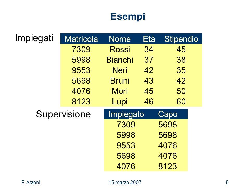 P. Atzeni15 marzo 20075 Esempi Impiegati NomeEtàStipendioMatricola Bianchi37385998 Rossi34457309 Bruni43425698 Neri42359553 Mori45504076 Lupi46608123