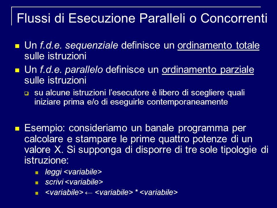 Flussi di Esecuzione Paralleli o Concorrenti Un f.d.e.