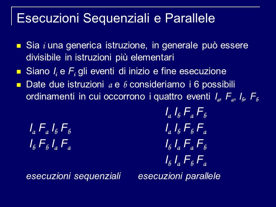 Esecuzioni Sequenziali e Parallele Sia i una generica istruzione, in generale può essere divisibile in istruzioni più elementari Siano I i e F i gli eventi di inizio e fine esecuzione Date due istruzioni a e b consideriamo i 6 possibili ordinamenti in cui occorrono i quattro eventi I a, F a, I b, F b I a I b F a F b I a F a I b F b I a I b F b F a I b F b I a F a I b I a F a F b I b I a F b F a esecuzioni sequenzialiesecuzioni parallele