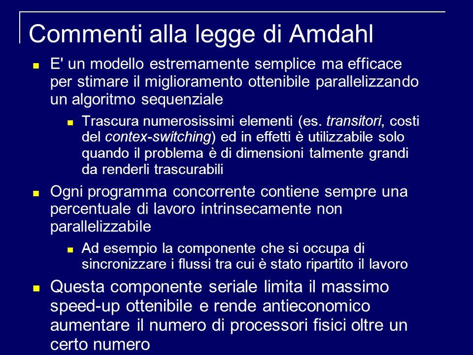 Commenti alla legge di Amdahl E un modello estremamente semplice ma efficace per stimare il miglioramento ottenibile parallelizzando un algoritmo sequenziale Trascura numerosissimi elementi (es.