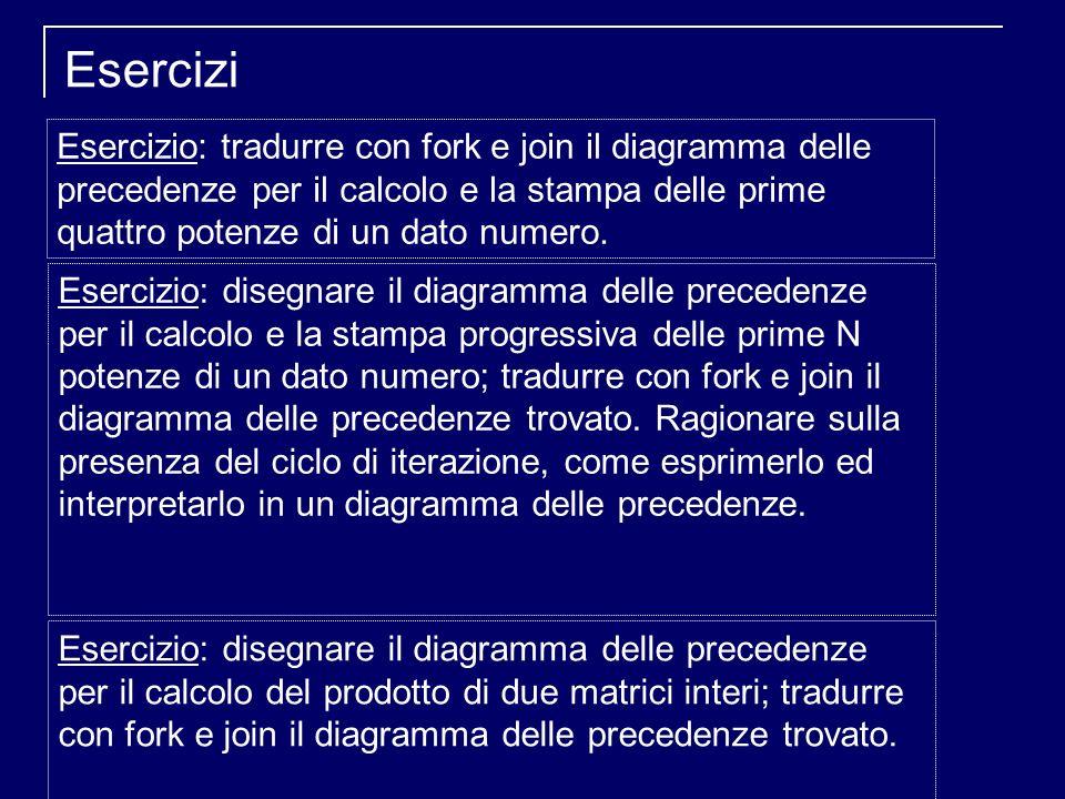 Esercizi Esercizio: tradurre con fork e join il diagramma delle precedenze per il calcolo e la stampa delle prime quattro potenze di un dato numero.