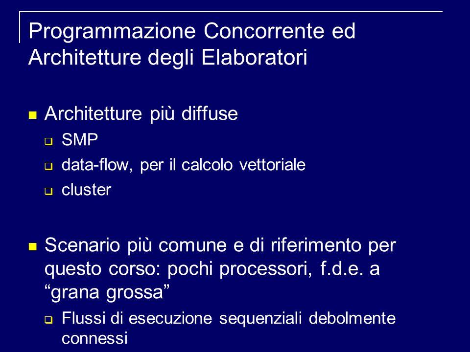 Programmazione Concorrente ed Architetture degli Elaboratori Architetture più diffuse SMP data-flow, per il calcolo vettoriale cluster Scenario più comune e di riferimento per questo corso: pochi processori, f.d.e.