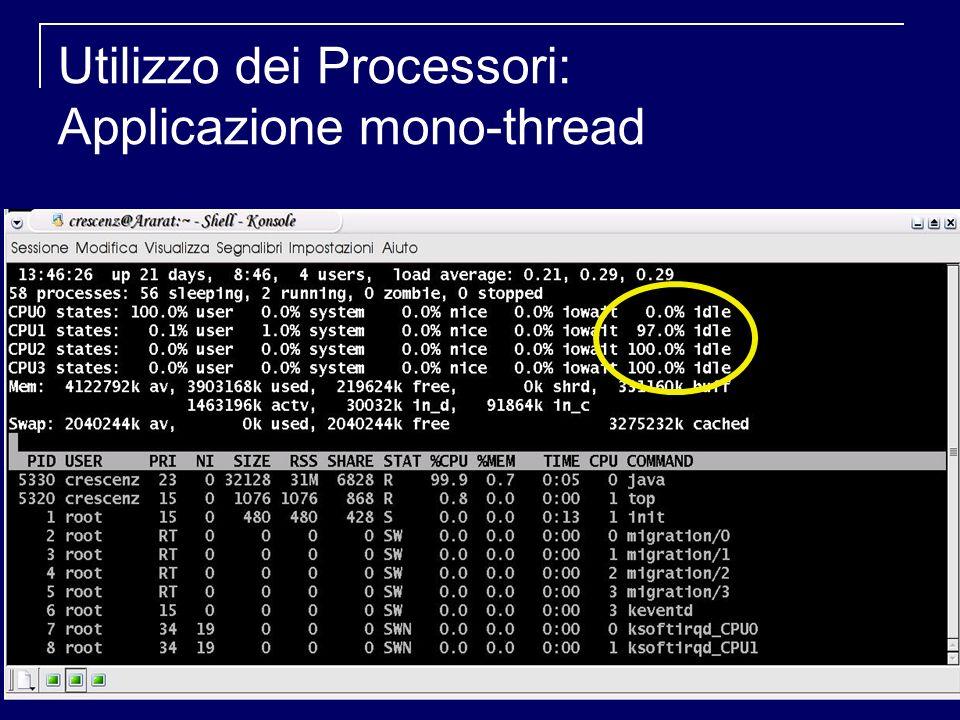 Utilizzo dei Processori: Applicazione mono-thread
