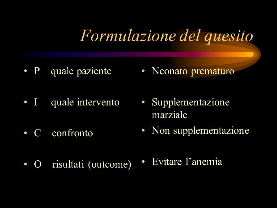 Formulazione del quesito P quale paziente I quale intervento C confronto O risultati (outcome) Neonato prematuro Supplementazione marziale Non supplem