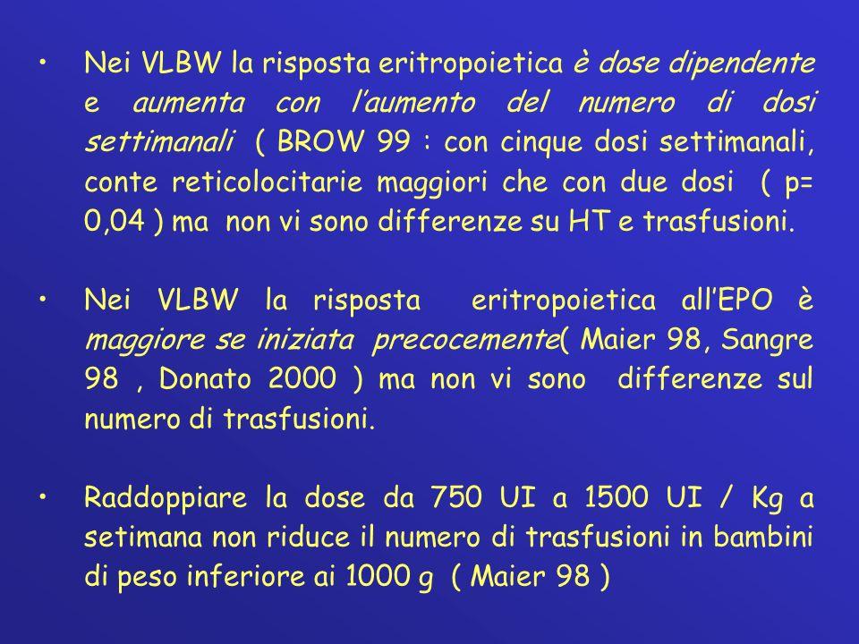 Nei VLBW la risposta eritropoietica è dose dipendente e aumenta con laumento del numero di dosi settimanali ( BROW 99 : con cinque dosi settimanali, c