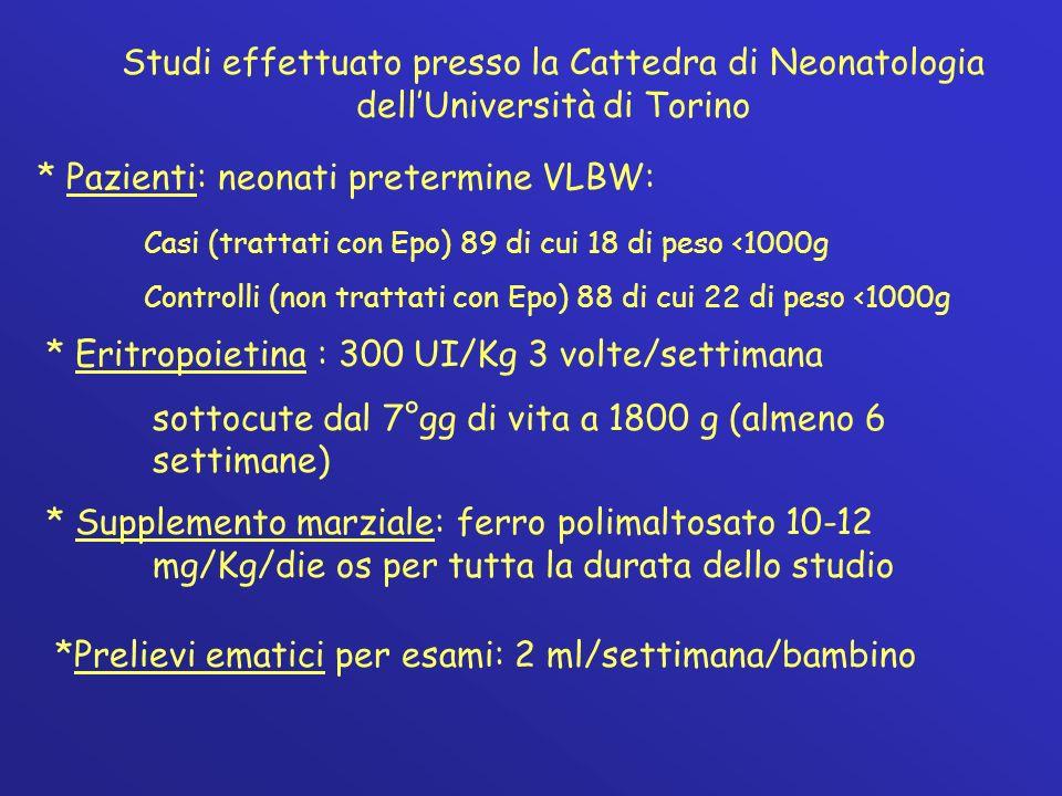 Studi effettuato presso la Cattedra di Neonatologia dellUniversità di Torino * Pazienti: neonati pretermine VLBW: Casi (trattati con Epo) 89 di cui 18