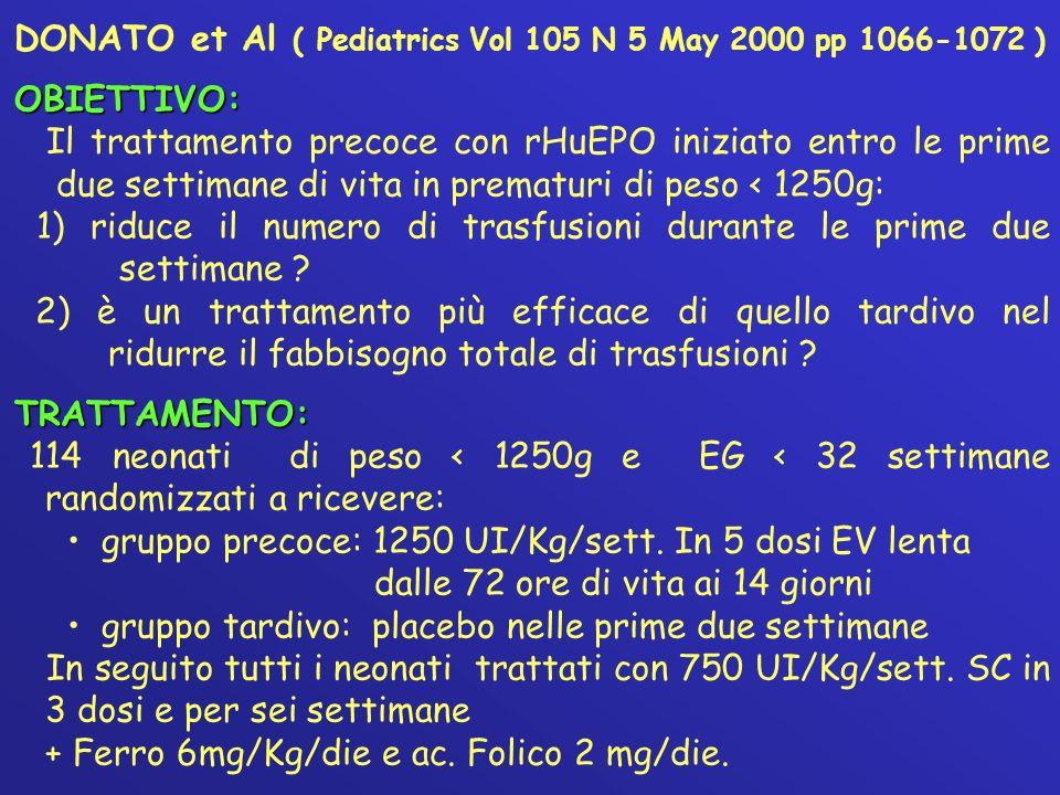 DONATO et Al ( Pediatrics Vol 105 N 5 May 2000 pp 1066-1072 )OBIETTIVO: Il trattamento precoce con rHuEPO iniziato entro le prime due settimane di vit