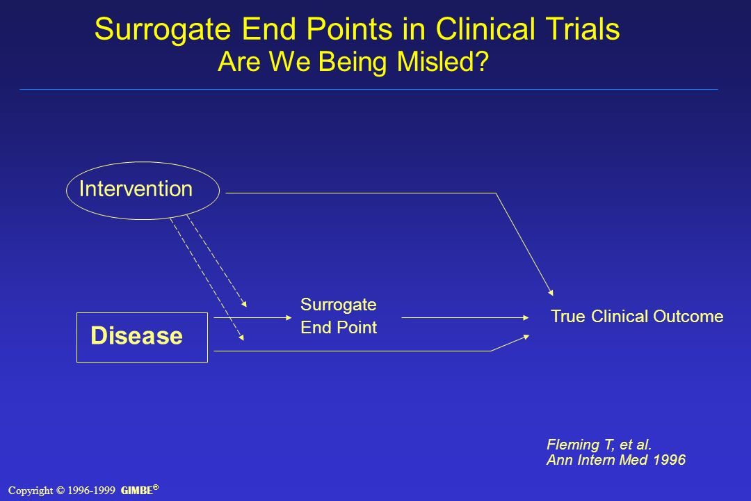 Surrogate End Points in Clinical Trials Are We Being Misled.