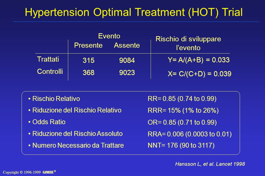 Hypertension Optimal Treatment (HOT) Trial Hansson L, et al.