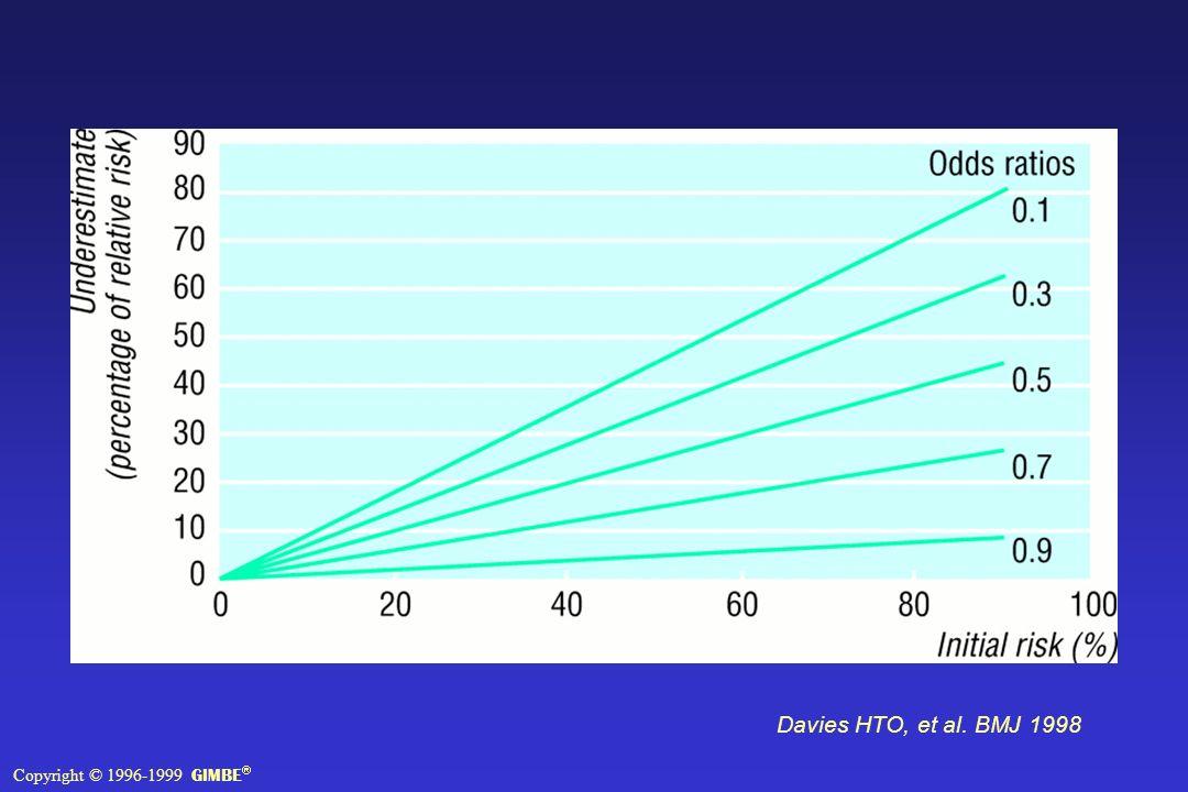 Davies HTO, et al. BMJ 1998 Copyright © 1996-1999 GIMBE