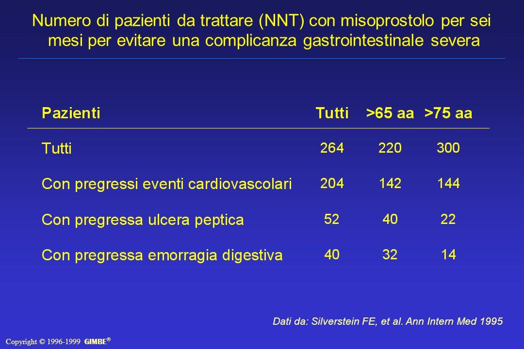 Numero di pazienti da trattare (NNT) con misoprostolo per sei mesi per evitare una complicanza gastrointestinale severa Dati da: Silverstein FE, et al.