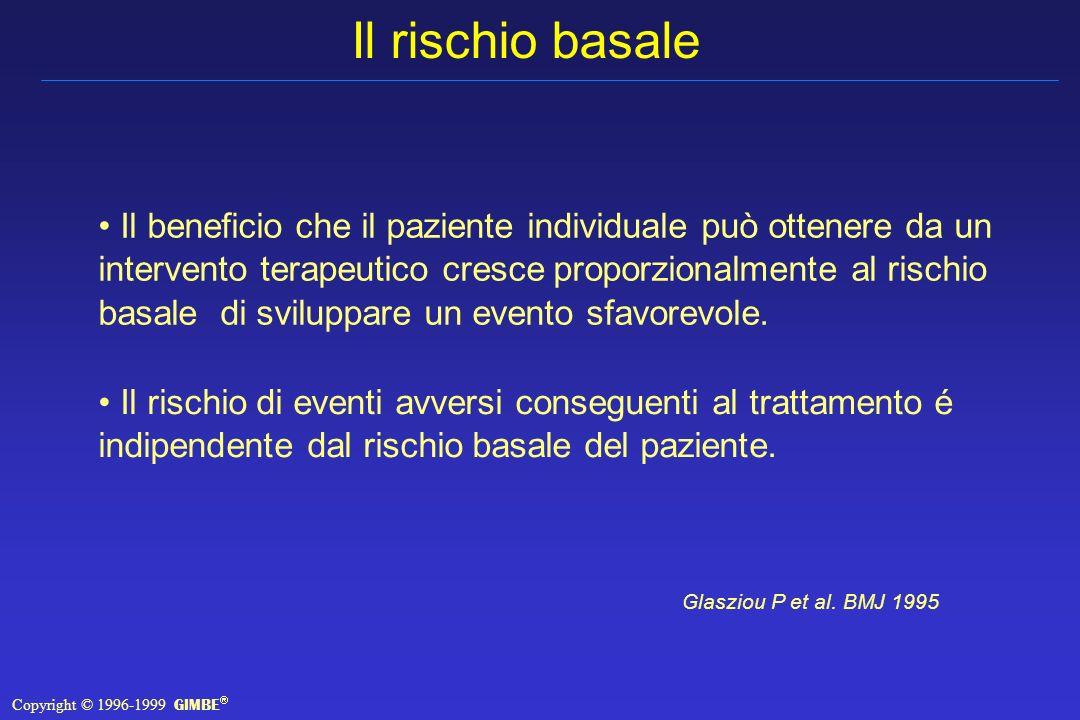 Il beneficio che il paziente individuale può ottenere da un intervento terapeutico cresce proporzionalmente al rischio basale di sviluppare un evento sfavorevole.