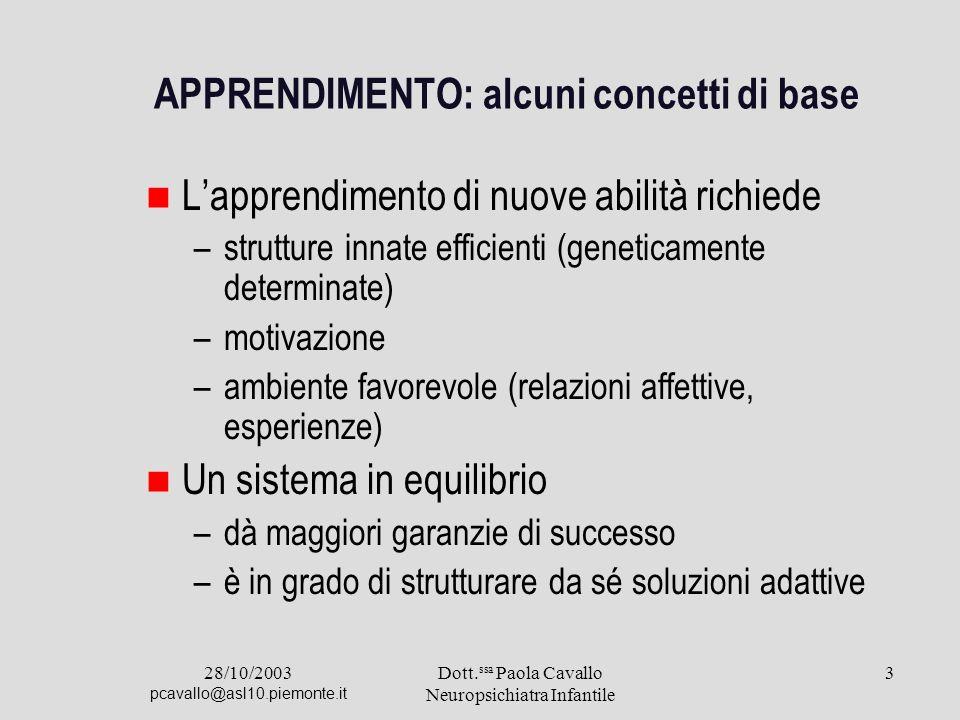 28/10/2003 pcavallo@asl10.piemonte.it Dott. ssa Paola Cavallo Neuropsichiatra Infantile 3 APPRENDIMENTO: alcuni concetti di base Lapprendimento di nuo