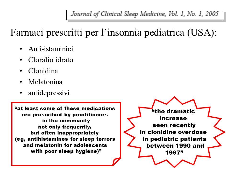 Farmaci prescritti per linsonnia pediatrica (USA): Anti-istaminici Cloralio idrato Clonidina Melatonina antidepressivi at least some of these medicati