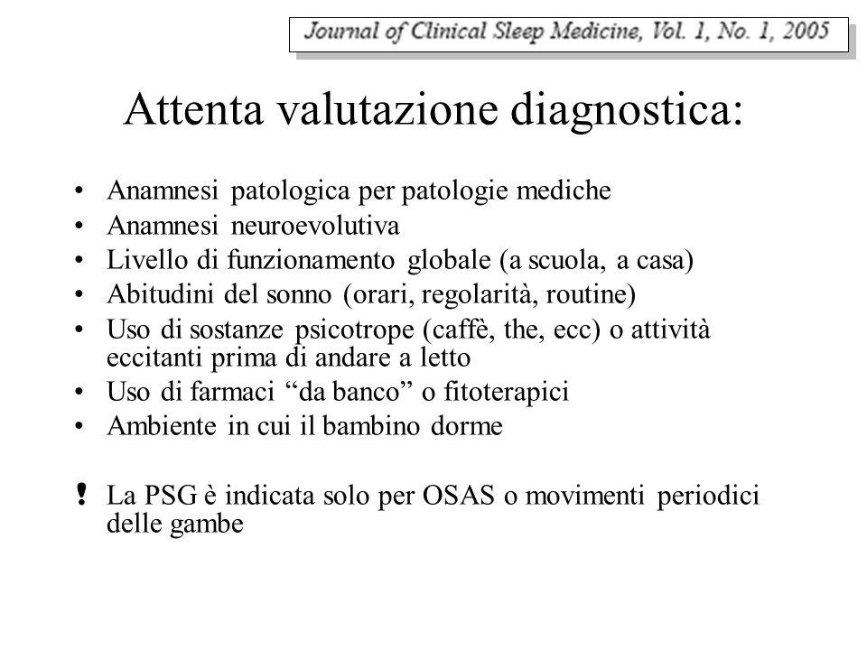 Attenta valutazione diagnostica: Anamnesi patologica per patologie mediche Anamnesi neuroevolutiva Livello di funzionamento globale (a scuola, a casa)
