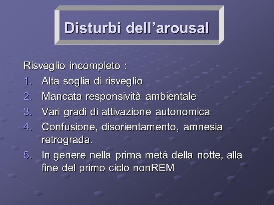 Disturbi dellarousal Risveglio incompleto : 1.Alta soglia di risveglio 2.Mancata responsività ambientale 3.Vari gradi di attivazione autonomica 4.Conf