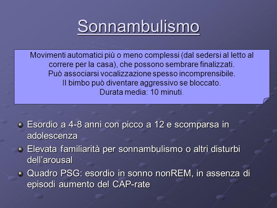 Sonnambulismo Esordio a 4-8 anni con picco a 12 e scomparsa in adolescenza Elevata familiarità per sonnambulismo o altri disturbi dellarousal Quadro P
