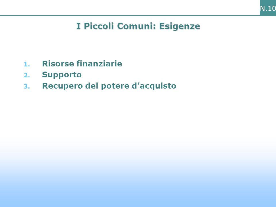 N.10 I Piccoli Comuni: Esigenze 1. Risorse finanziarie 2. Supporto 3. Recupero del potere dacquisto