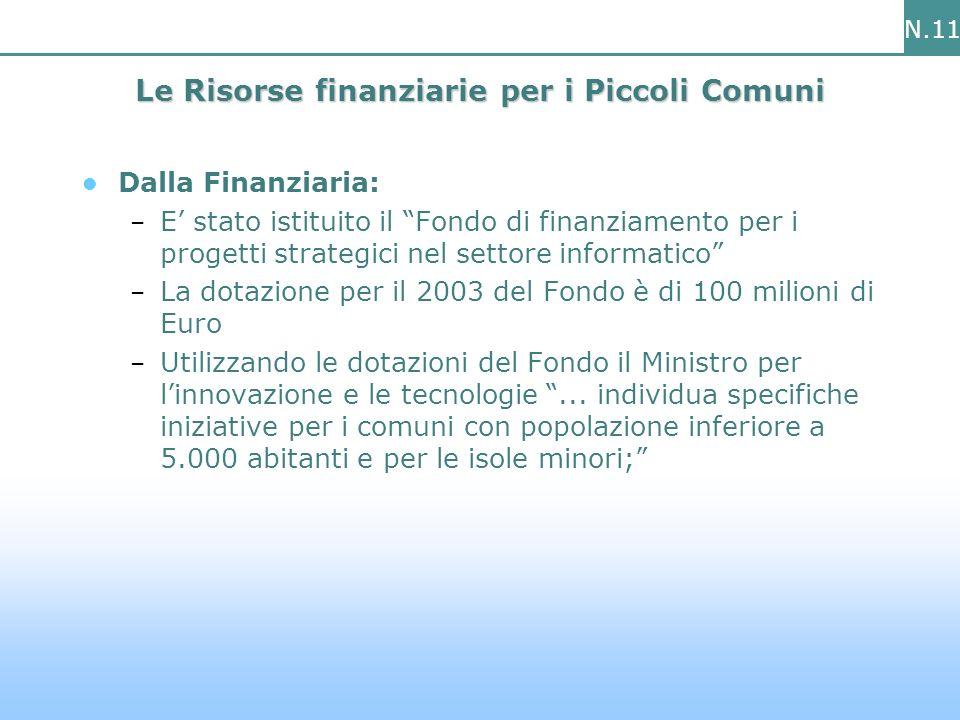 N.11 Le Risorse finanziarie per i Piccoli Comuni Dalla Finanziaria: – E stato istituito il Fondo di finanziamento per i progetti strategici nel settore informatico – La dotazione per il 2003 del Fondo è di 100 milioni di Euro – Utilizzando le dotazioni del Fondo il Ministro per linnovazione e le tecnologie...