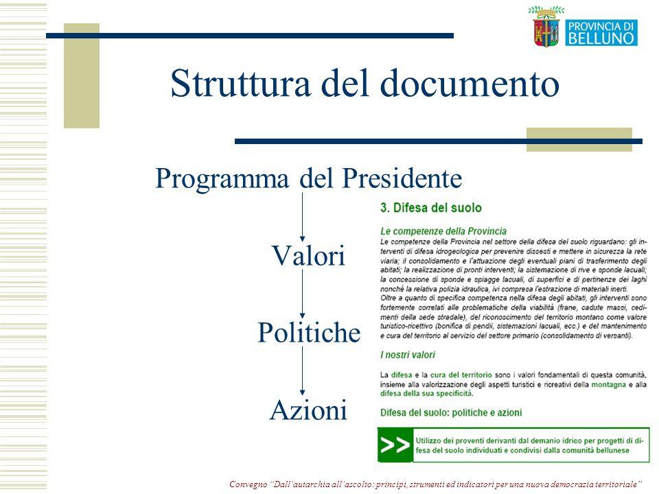Convegno Dallautarchia allascolto: principi, strumenti ed indicatori per una nuova democrazia territoriale Struttura del documento Programma del Presidente Valori Politiche Azioni