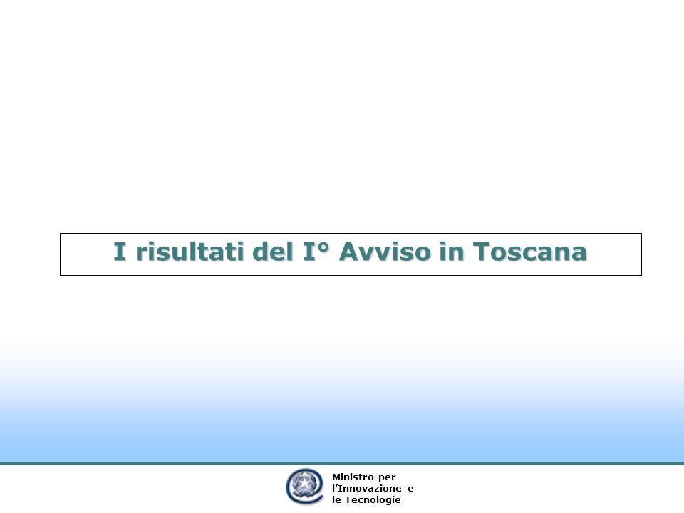 Ministro per lInnovazione e le Tecnologie I risultati del I° Avviso in Toscana