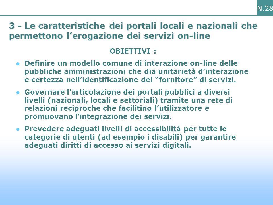 N.28 3 - Le caratteristiche dei portali locali e nazionali che permettono lerogazione dei servizi on-line OBIETTIVI : Definire un modello comune di interazione on-line delle pubbliche amministrazioni che dia unitarietà dinterazione e certezza nellidentificazione del fornitore di servizi.