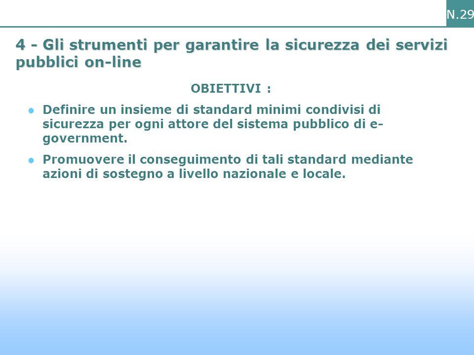 N.29 4 - Gli strumenti per garantire la sicurezza dei servizi pubblici on-line OBIETTIVI : Definire un insieme di standard minimi condivisi di sicurezza per ogni attore del sistema pubblico di e- government.