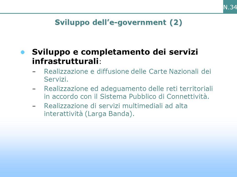 N.34 Sviluppo delle-government (2) Sviluppo e completamento dei servizi infrastrutturali : – Realizzazione e diffusione delle Carte Nazionali dei Servizi.