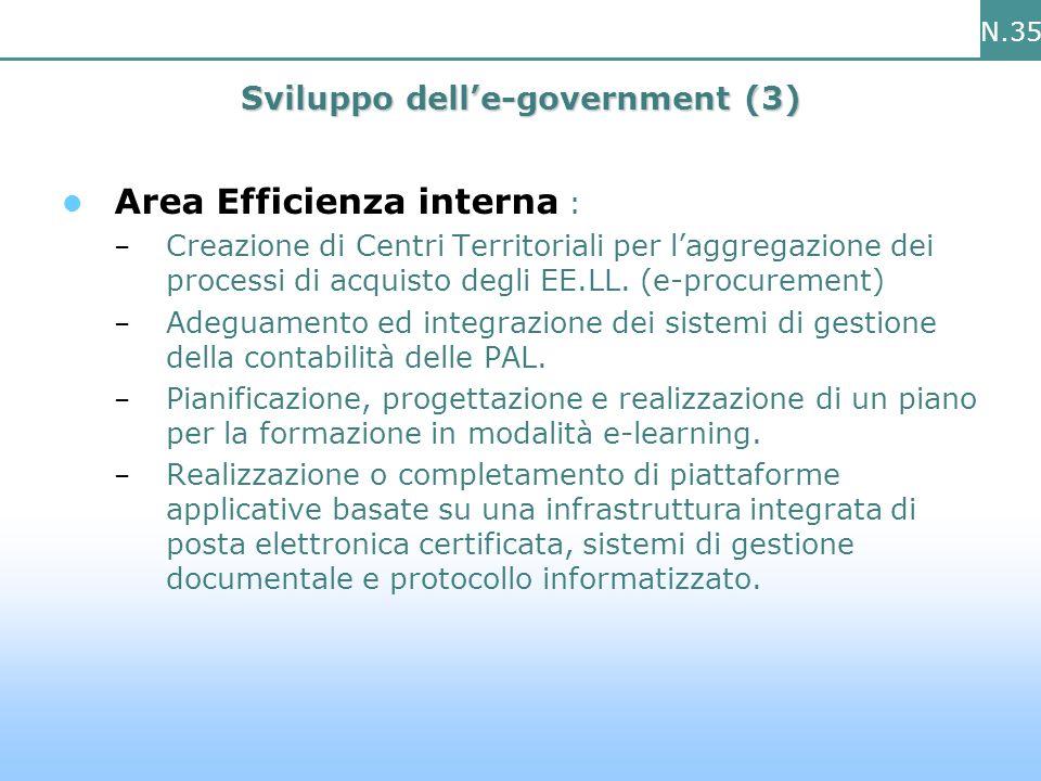 N.35 Sviluppo delle-government (3) Area Efficienza interna : – Creazione di Centri Territoriali per laggregazione dei processi di acquisto degli EE.LL.