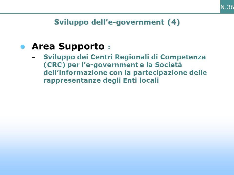N.36 Sviluppo delle-government (4) Area Supporto : – Sviluppo dei Centri Regionali di Competenza (CRC) per le-government e la Società dellinformazione con la partecipazione delle rappresentanze degli Enti locali