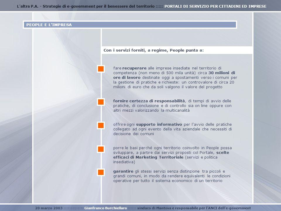 L'altra P.A. - Strategie di e-government per il benessere del territorio ::::: PORTALI DI SERVIZIO PER CITTADINI ED IMPRESE Gianfranco Burchiellaro ::