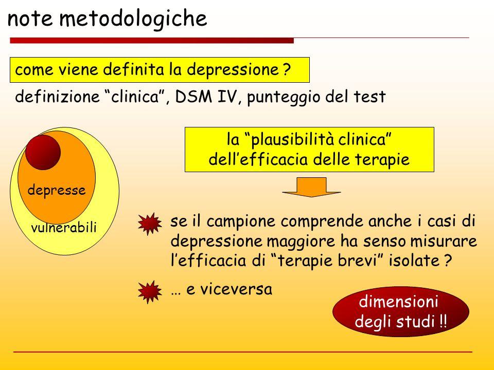 note metodologiche come viene definita la depressione ? definizione clinica, DSM IV, punteggio del test vulnerabili depresse la plausibilità clinica d