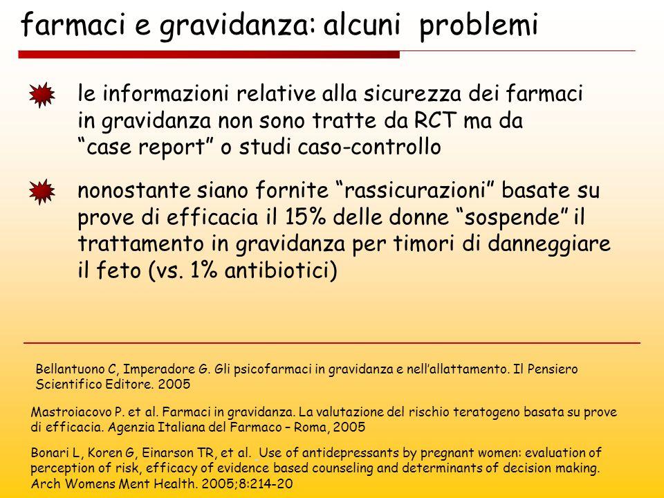 farmaci e gravidanza: alcuni problemi Mastroiacovo P. et al. Farmaci in gravidanza. La valutazione del rischio teratogeno basata su prove di efficacia