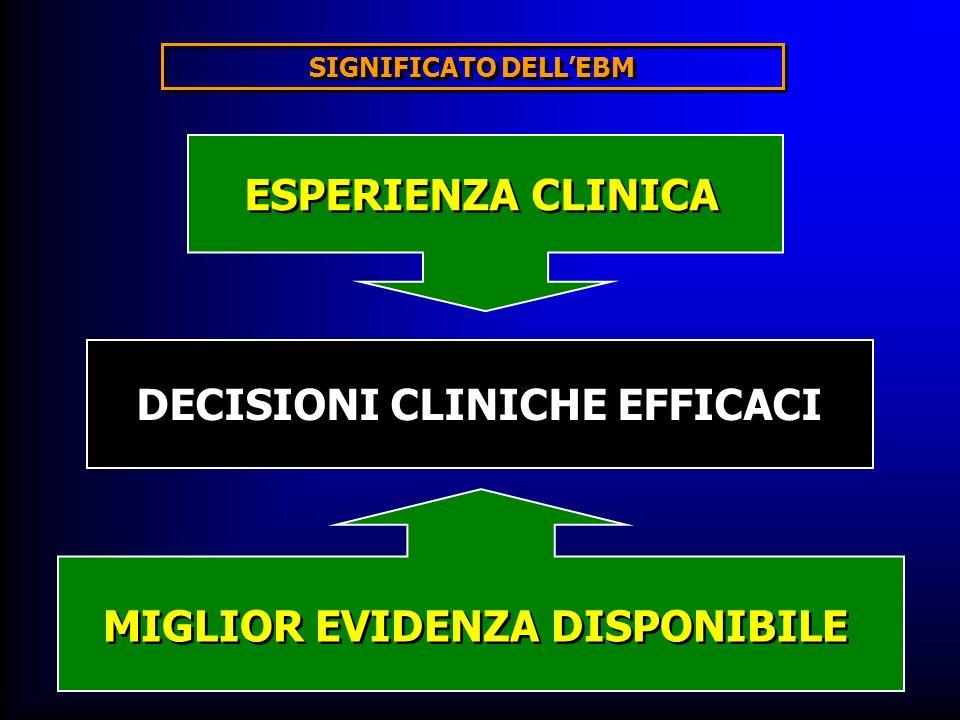 ESPERIENZA CLINICA DECISIONI CLINICHE EFFICACI SIGNIFICATO DELLEBM MIGLIOR EVIDENZA DISPONIBILE