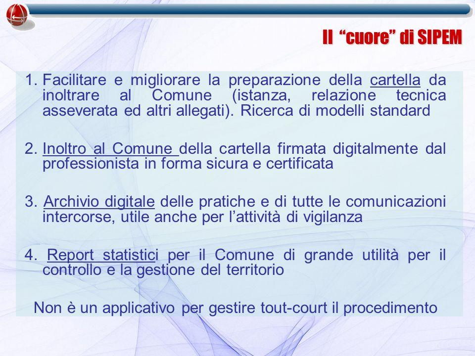 1.Facilitare e migliorare la preparazione della cartella da inoltrare al Comune (istanza, relazione tecnica asseverata ed altri allegati).