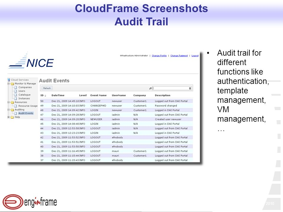 Copyright NICE srl, 2010 CloudFrame Screenshots Audit Trail Audit trail for different functions like authentication, template management, VM management, …