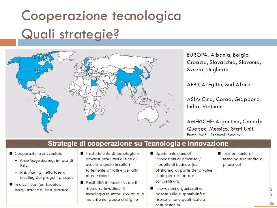 Cooperazione tecnologica Quali strategie? 14 Strategie di cooperazione su Tecnologia e Innovazione Cooperazione orizzontale – Knowledge sharing, in fa