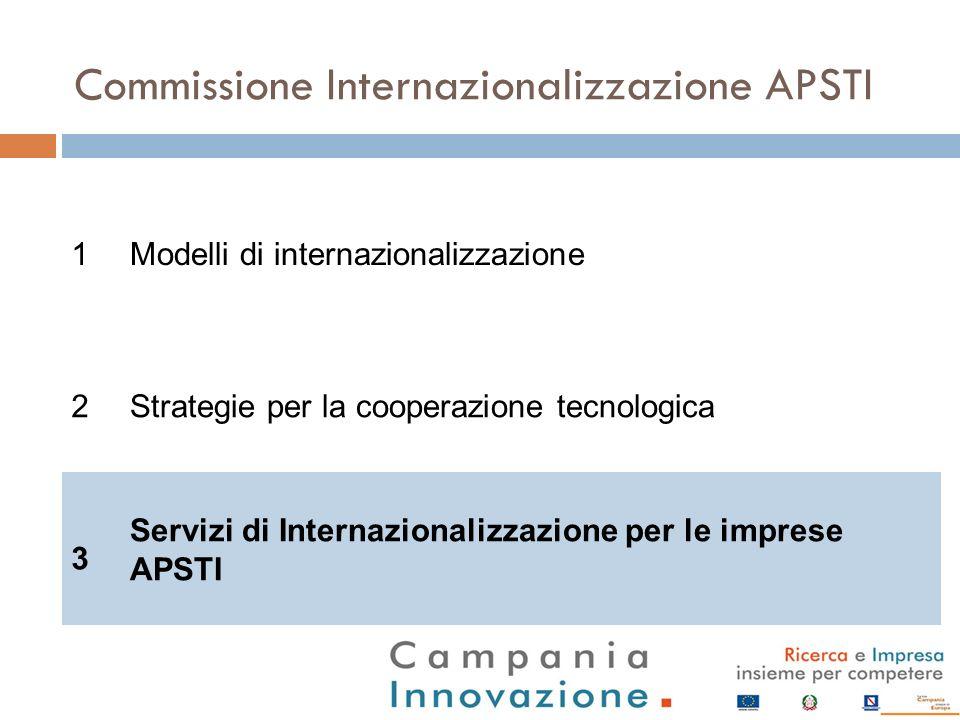 1Modelli di internazionalizzazione 2Strategie per la cooperazione tecnologica 3 Servizi di Internazionalizzazione per le imprese APSTI Agenda Commissi